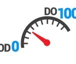 Realizacja programu motoryzacyjnego  Od 0 do 100