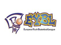 Udział w europejskiej lidze młodzieżowej (EYBL)